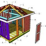 This step by step diy project is about run in shed plans. This loafing shed is very versatile, as it can shelter your ATV, your tools or even outdoor furniture. 12x24 Shed, Woodworking Plans, Woodworking Projects, Shed Frame, Small Shed Plans, Loafing Shed, Greenhouse Shed, Run In Shed, Floor Framing