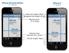 iPhone Development iPhone UI Elements, screen dimensions etc. Ios Design, Interface Design, User Interface, Graphic Design, Iphone Icon, Iphone Ui, Iphone Screen Size, Tablet Ui, Navigation Bar