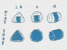 Basic onigiri shape