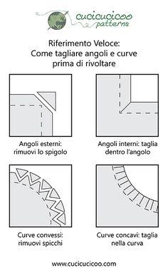 Foglio di referimento veloce su come tagliare gli angoli e le curve prima di rivoltarli. Parte della serie Impara a Cucire a Macchina di www.cucicucicoo.com!