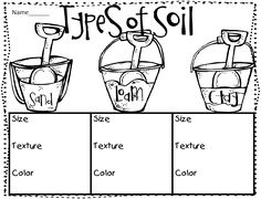 Rocks and Minerals- Soil Study..for 3rd grade but could