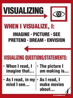 reciprocal teaching wall chart visualizing - Google Search