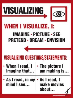 "It's important to visualize as you read. How do you ""visualize"" what you read?"