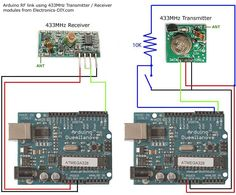 Arduino RF link using 433MHz Transmitter / Receiver modules