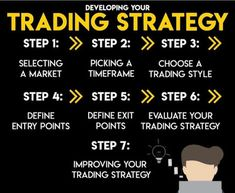 Free Currency Tips|Stock and Nifty Options Tips| Commodity Tips |Intraday Tips|Rupeedesk Shares: Developing your Trading Strategy - K Karthik Raja ...