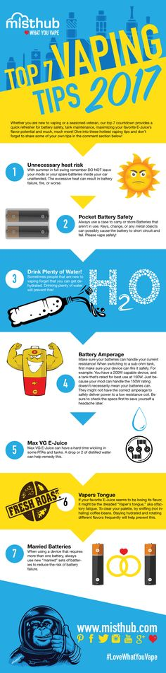 Top 7 Vaping Tips 2017 [Vape Tips and Tricks] Infographics. Whether you are new to vaping or a seasoned veteran, our top 7 countdown provides a quick refresher for battery safety, tank maintenance, maximizing your favorite E-Juice's flavor potential and much, much more! Dive into these hottest vaping tips and don't forget to share some of your own tips in the comment section below!