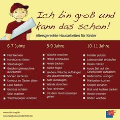 Ämtli- or task plan: division of labor among parents and children - Kinder: Ordnung & Hausarbeit - Bebe Baby Co, Baby Kids, Parenting Advice, Kids And Parenting, Plan General, Cool Kids, Diy For Kids, Parents, Kids Sand