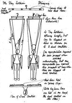 Marionette Controls