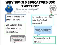 5 Effective Ways Teachers Can Use Twitter for Professional Development ~ Educational Technology and Mobile Learning