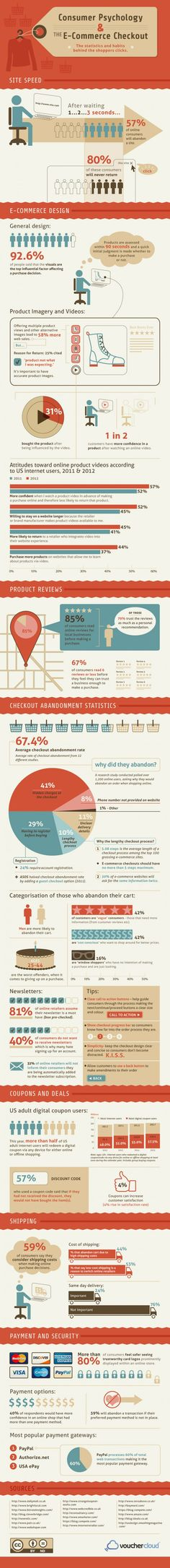 #Consumer Psychology and the #ECommerce Checkout. #Retail #Marketing