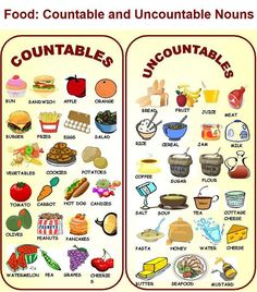 Forum | ________ Learn English | Fluent LandFood: Countable and Uncountable Nouns | Fluent Land