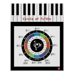 Circle of Fifths Poster Circle Of Fifths, Business Supplies, Custom Posters, Music Lovers, My Design, Kids Shop, Art Prints, Products, Art Impressions