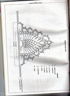 Delicadezas en crochet Gabriela: Top esquemas en crochet