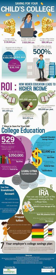 Saving For Your Child's College projectevemone.wpengine.com