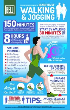 The Many Benefits of Walking and Jogging – In Case You're Still Looking for Reasons! - Infographic The Many Benefits of Walking and Jogging – In Case You're Still Looking for Reasons! Health And Wellness, Health Tips, Health Fitness, Wellness Fitness, Health Walk, Brain Health, Heart Health, Travel Outfit Summer Airport, Walking For Health