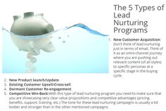 The 5 Types of Lead Nurturing Programs - MarketBridge | The Marketing Technology Alert | Scoop.it