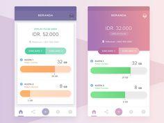 Simcard App