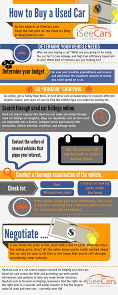 How to Buy A Used Car - Infographic source: Tips on buying used cars the easy way. Determine your vehicle needs. Determine your budget. Go window shopping. Search online Conduct thorough examinatio...
