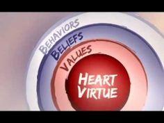 Heart Virtue Assessment Test