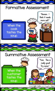 What is a Formative Assessment? - Light Bulbs and Laughter Blog