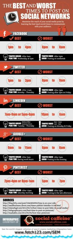 The Best and Worst Times to Post on Social Networks. great to know for branding and marketing on social media Inbound Marketing, Social Marketing, Marketing Digital, Marketing Na Internet, Marketing Trends, Marketing Services, Web Social, Social Media Plattformen, Marketing Online