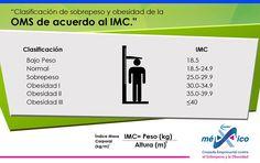 Haz tu tabla para sacar tu IMC (índice de masa corporal) y revisa en qué clasificación estás. #CombateObesidad