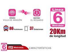 La línea 6 de #MetrobusCDMX contará con 20km desde Villa de  Aragón hasta el Rosario