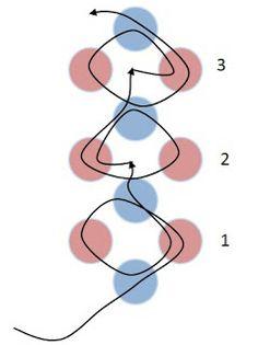 How to do Right Angle Weave Bracelets beading tutorials