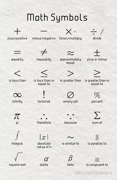 'Maths Symbols' Poster by coolmathposters - 子供の教育 2020 Education Quotes, Kids Education, Education Galaxy, Education City, Childhood Education, Physical Education, Special Education, Google Drive, Importance Of Time Management