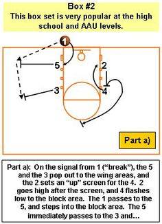 How To Become Great At Playing Basketball. For years, fans of all ages have loved the game of basketball. There are many people that don't know how to play. Basketball Games Online, Basketball Moves, Basketball Playoffs, Basketball Schedule, Basketball Tricks, Basketball Scoreboard, Basketball Practice, Basketball Posters, Basketball Skills