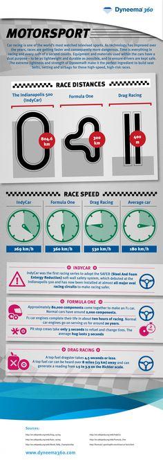 Car Racing #infographic