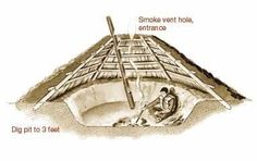 Article includes: Six Wilderness Survival Shelters - Here are some actual Survival Shelters to give you a good idea of what's possible in a wilderness setting. Description from pinterest.com. I searched for this on bing.com/images