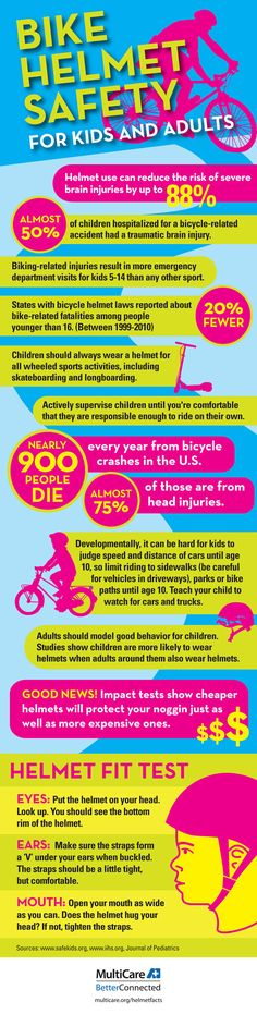 Bike Helmet Safety. A great infographic designed by Mary. (We're at SidexSideCreative.com)