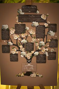 Such a creative way to list the seating chart for guests at a wedding reception.