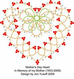 Tat-a-Renda Patterns: Mother's Day Heart
