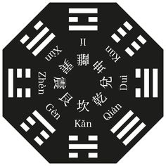 The Protective Trigram Talisman