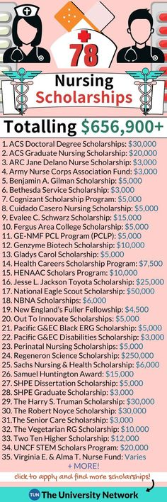Here's a list of selected Nursing Scholarships listed on The University Network.