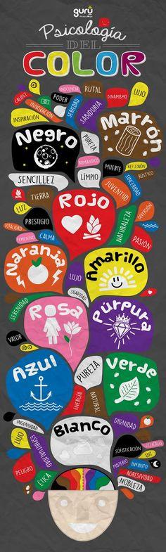 Psicología del color #Infografia #Design #Marketing - UHE Blog