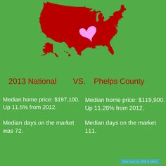 #RollaMO #home #buyers