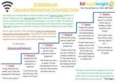 6 Steps of Trauma-Sensitive Connection