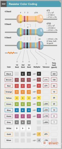 Poleznaya Informaciya Radiolyubitelyu Electronic Informaciya Poleznaya Radiolyubitelyu Electronics Basics Diy Electronics Electronic Engineering