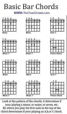 guitar bar chord chart #guitartutorials
