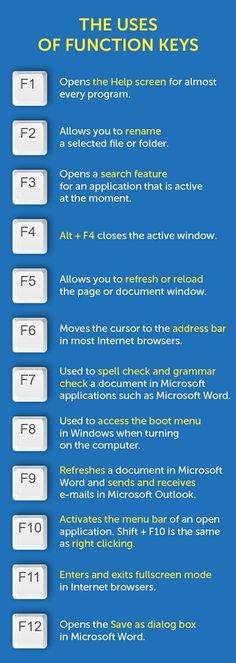 to Time-Saving Function Key Shortcuts Everyone Should Know - Hacking computer - Computer Help, Computer Science, Computer Tips, Computer Keyboard, Keyboard Keys, How To Learn Computer, Computer Technology, Computer Rules, Keyboard Symbols