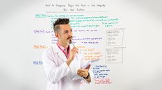 How to Diagnose Pages that Rank in One Geography But Not Another - Whiteboard Friday