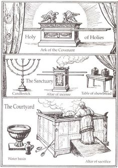The tabernacle http://www.sprint.net.au/~corners/Oct06/HolyofHolies.jpg: