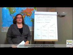 TEFL Class Instruction: How to Teach Listening Skills in the ESL Classroom