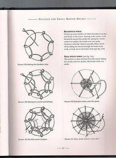 dantel angles nasıl yapılır
