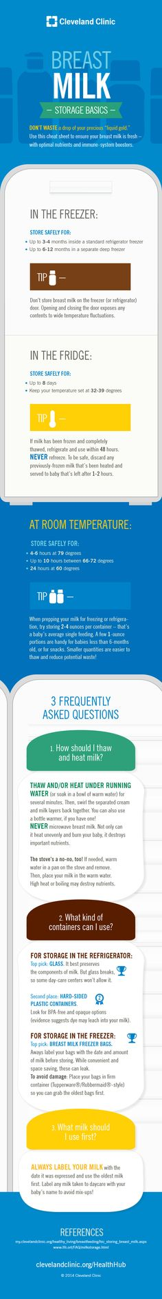 How long is breast milk safe in the fridge, freezer – and more. Infographic on HealthHub from Cleveland Clinic
