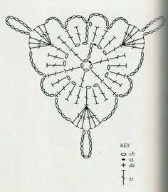 Crochet Shawl and Skirt + Diagram (simple motif) + Free Pattern Crochet Diy, Crochet Bunting, Crochet Motifs, Crochet Shoes, Crochet Diagram, Crochet Chart, Crochet Slippers, Thread Crochet, Crochet Doilies