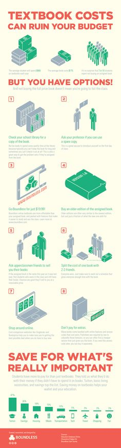 8 ways to save money on textbooks #infographic